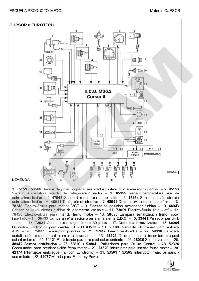 E46 Ecu Diagram Within Diagram Wiring And Engine | IndexNewsPaperCom