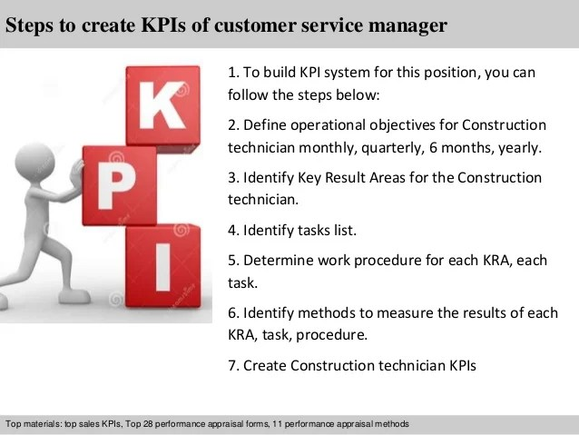Customer service manager kpi