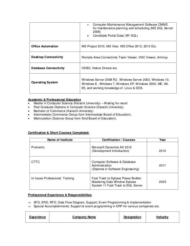 Cv dynamics ax techno functional consultant 06042016