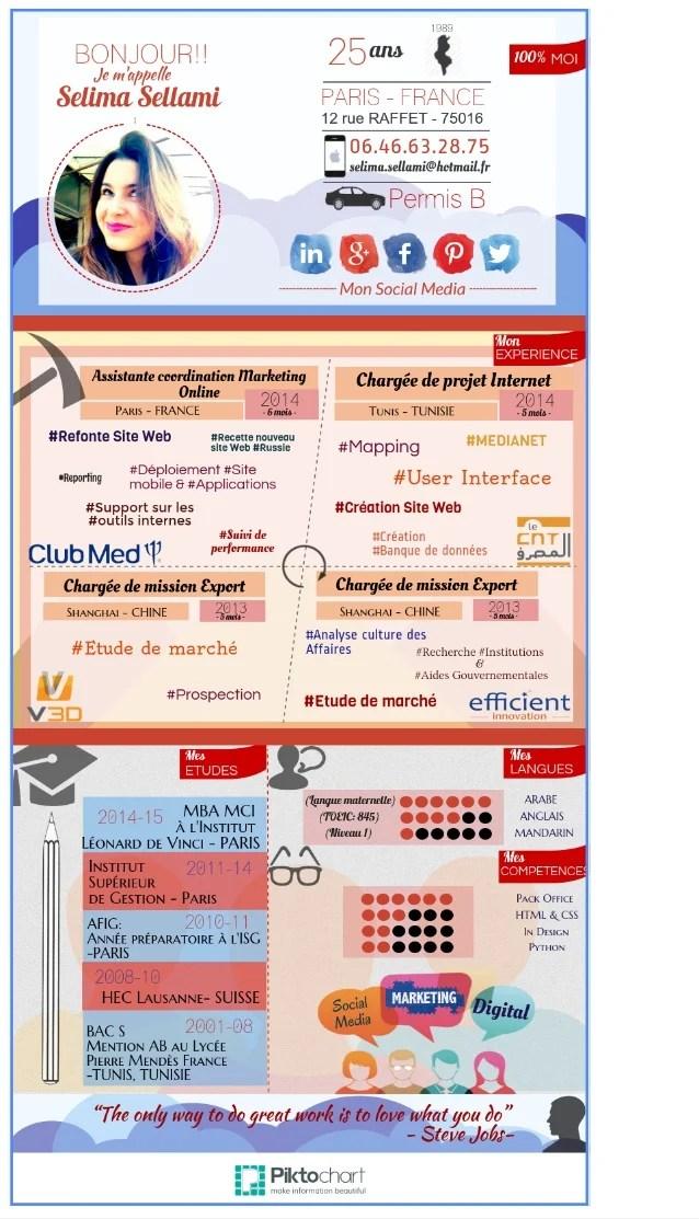Cv Infographie Selima Sellami