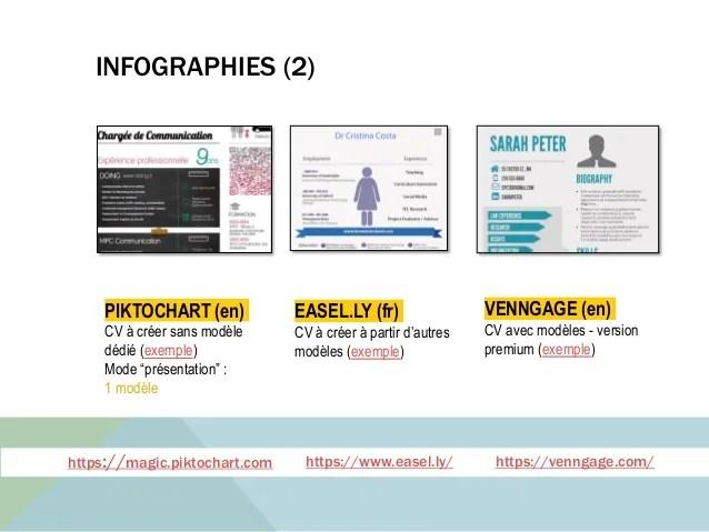 modele cv google slide