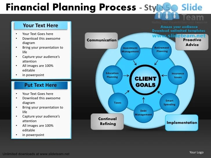 Cycle diagram financial planning power point slides and