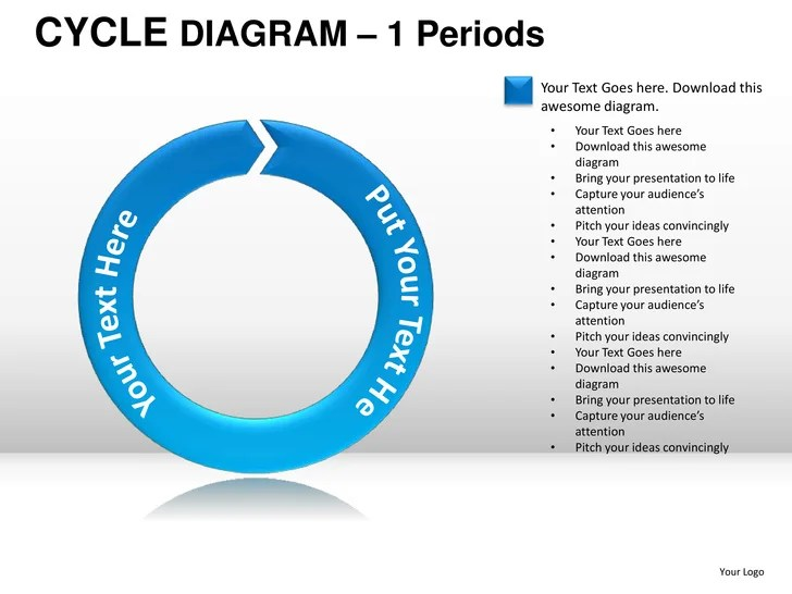 Cycle diagram powerpoint presentation templates