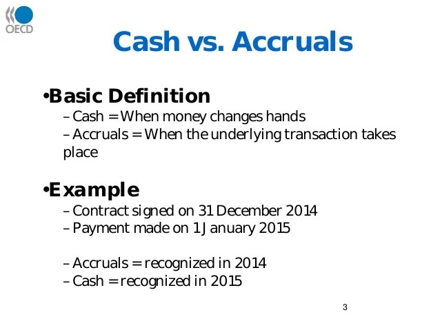 Oecd Meaning Accounting