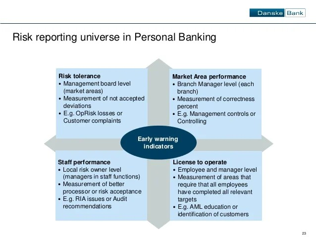 Region Personal Banking