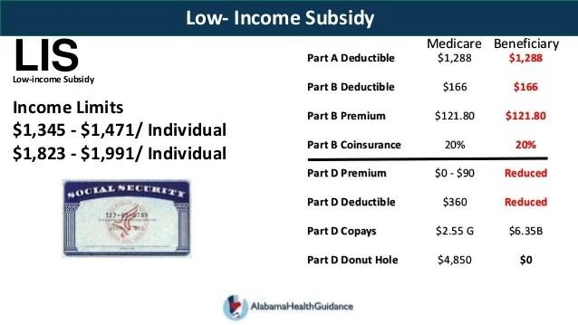 Medicare 101 Dan 2017 v2