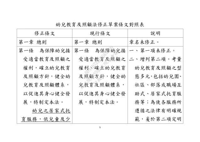 20180322教育部擬具「幼兒教育及照顧法」修正草案(法條1)