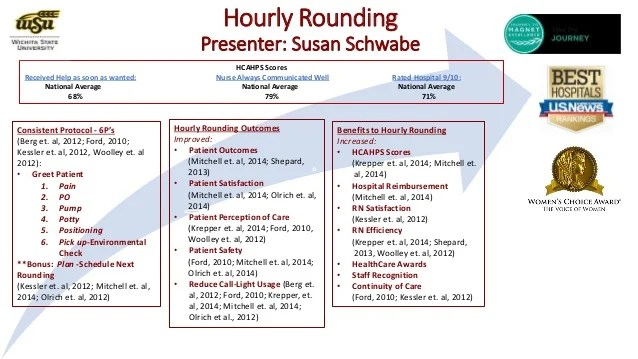 Hourly Rounding With A Purpose Myideasbedroom Com