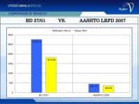 AASHTO HB 17 PDF