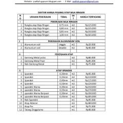 Harga Ongkos Pasang Atap Baja Ringan Daftar 0813 1558 8229