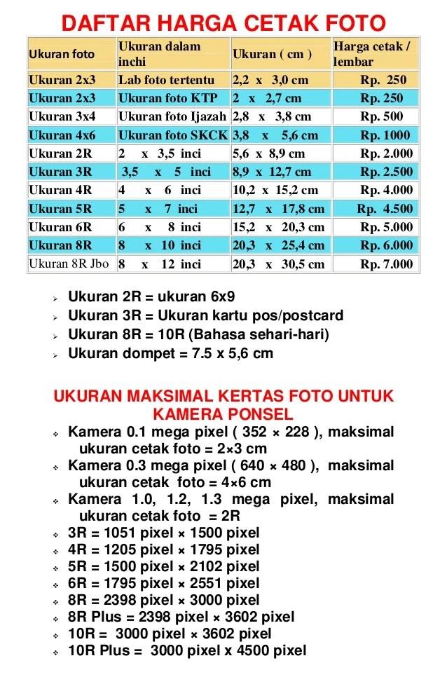Ukuran 3x4 Dalam Inci : ukuran, dalam, Daftar, Macam, Ukuran