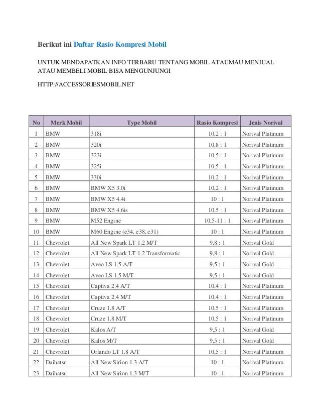 rasio kompresi grand new avanza 1.3 std m/t mobil
