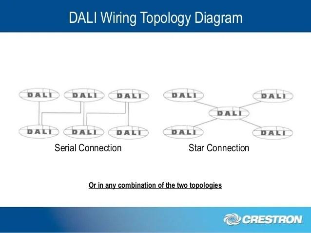 Dali Lighting Diagram