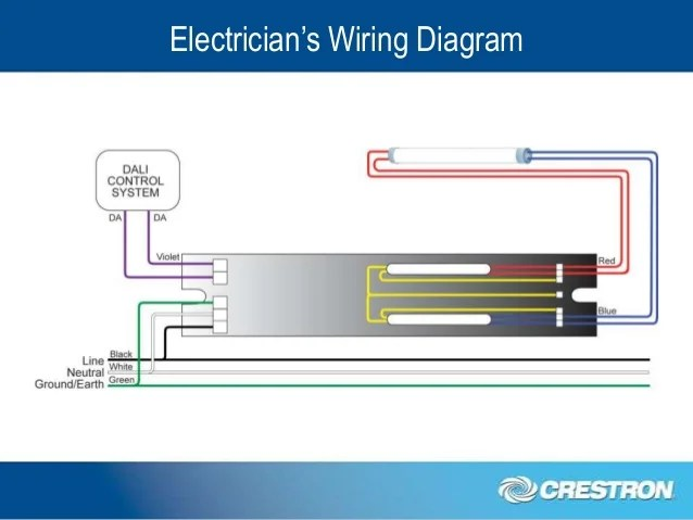 t5 emergency ballast wiring diagram myplate food dali lighting control solutions explained