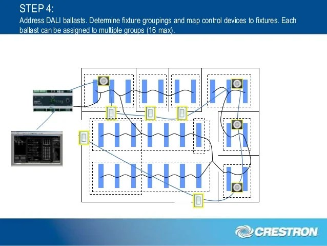 10v Dimming Ballast Wiring Diagram Dali Lighting Control Solutions Explained