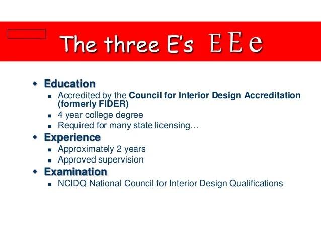 Skills needed to be an interior decorator - Interior decorator qualifications ...