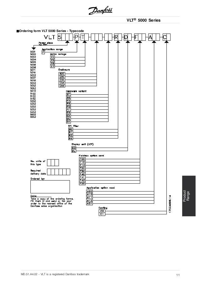 danfoss vlt 5000 wiring diagram 2002 mercury sable