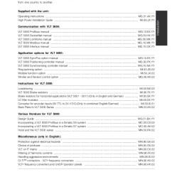 Danfoss Vlt 5000 Wiring Diagram 2006 Crf50