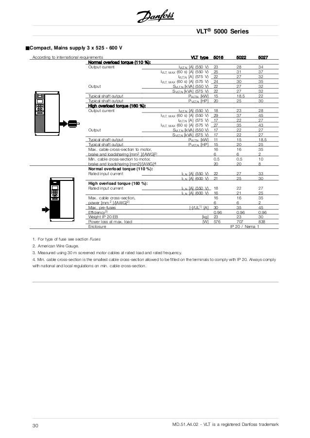 danfoss vlt 5000 wiring diagram chevy tahoe interior