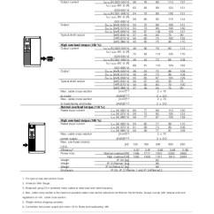 Danfoss Vlt 5000 Wiring Diagram 93 Mustang Radio