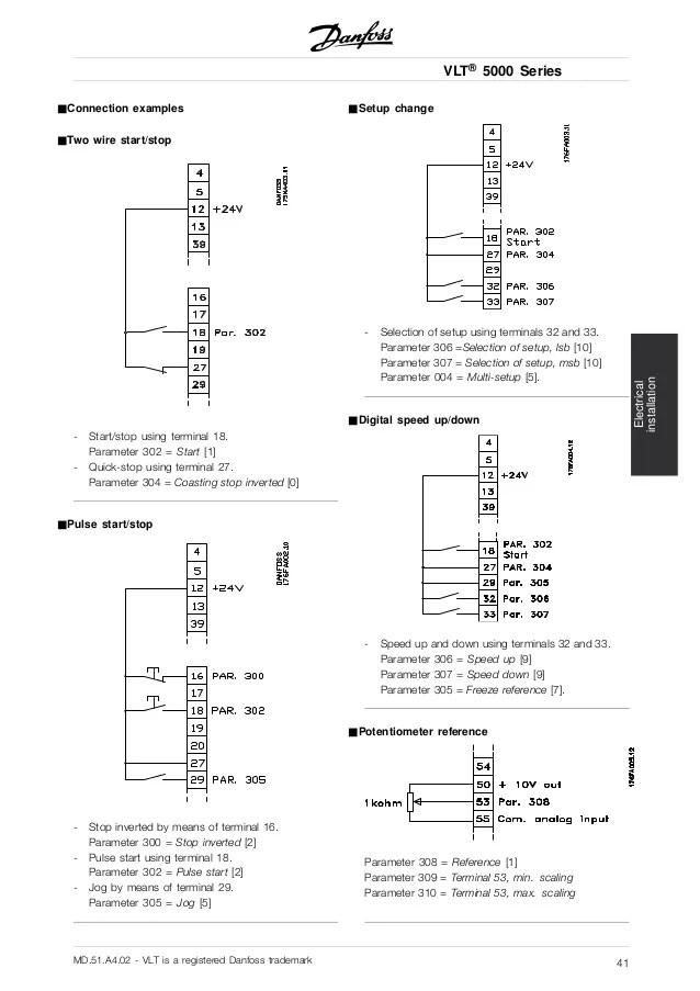 danfoss vlt 5000 wiring diagram headlight series electrical