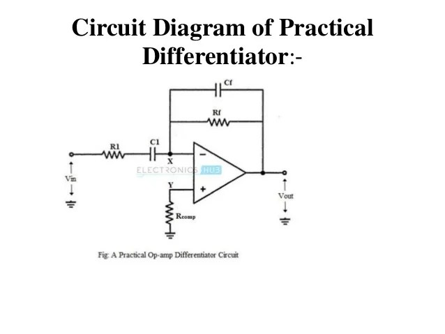 differentiator amplifier the opamp differentiator