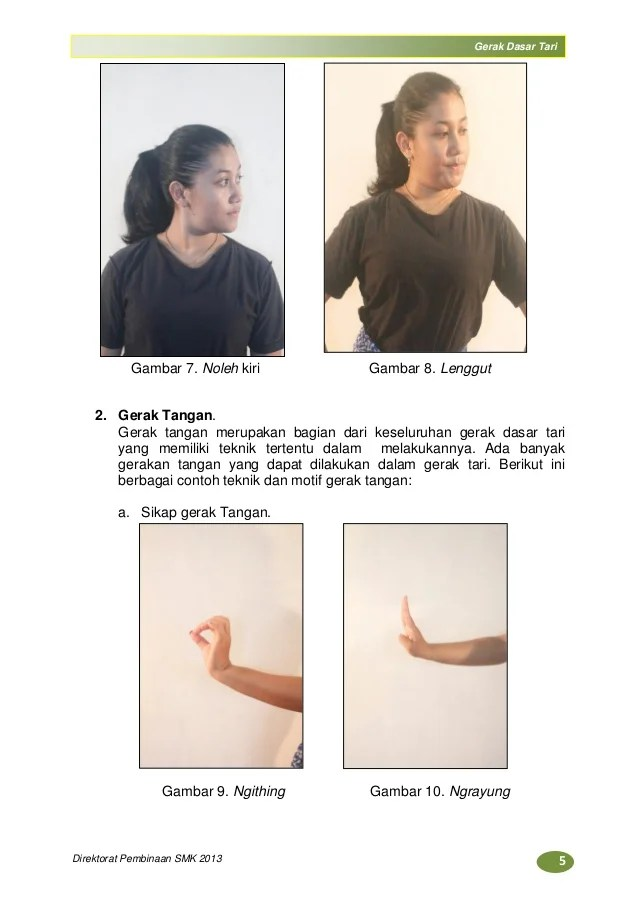 Gerak Dasar Kepala Dalam Tari : gerak, dasar, kepala, dalam, Dasar
