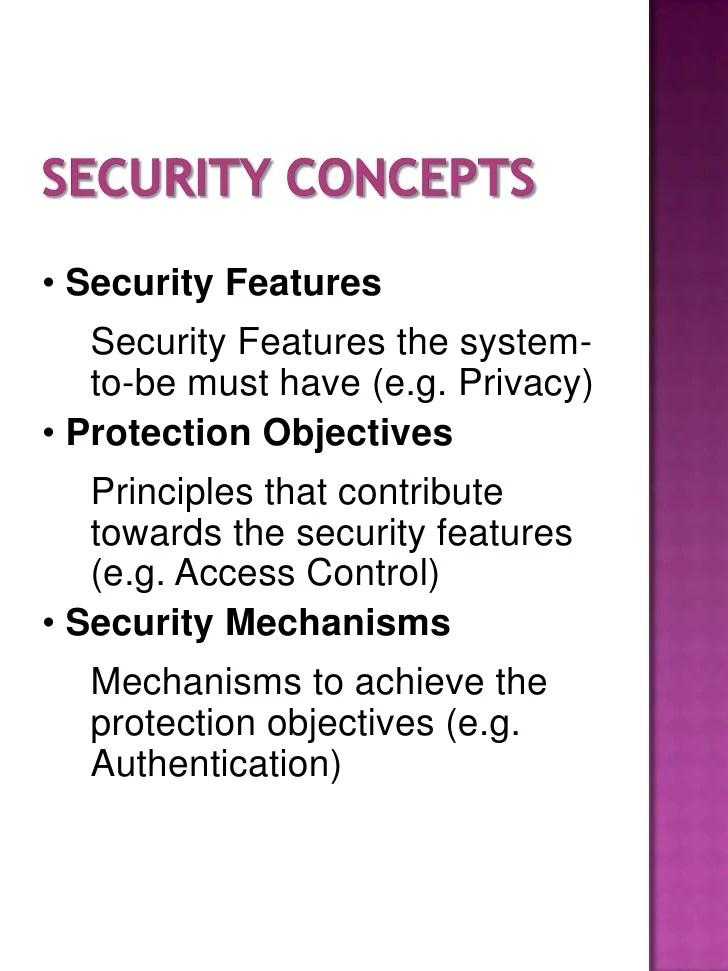 Database Security Training Courses