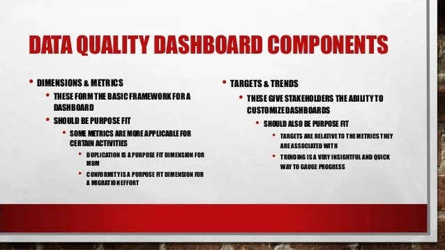 Data Quality Dashboards