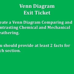 Mechanical Weathering Diagram Phone Plug Wiring Australia Day 8 Unconformity Venn Exit Ticket Create A Comparing And Contrasting Chemical You Should Provide At Least 2 Facts For Each
