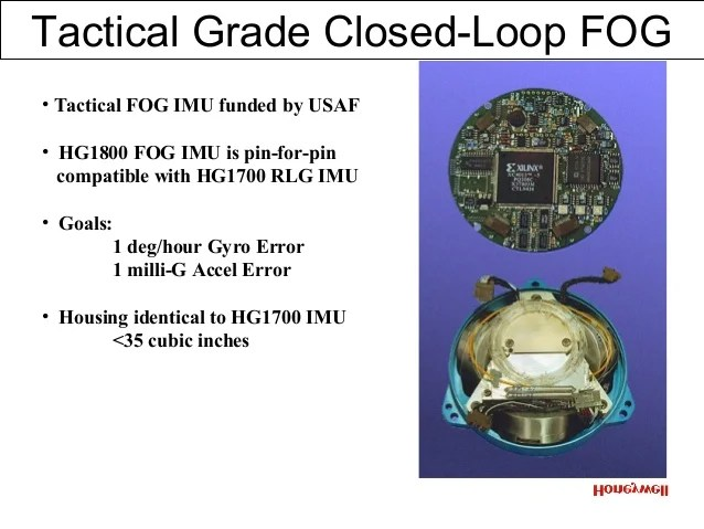 Tactical Grade Mems Gyroscope