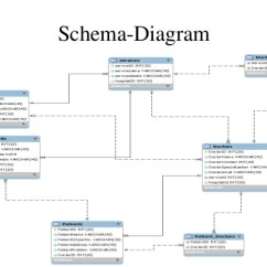 Patient Management System Diagram Energy Pyramid Food Chain Hospital 9