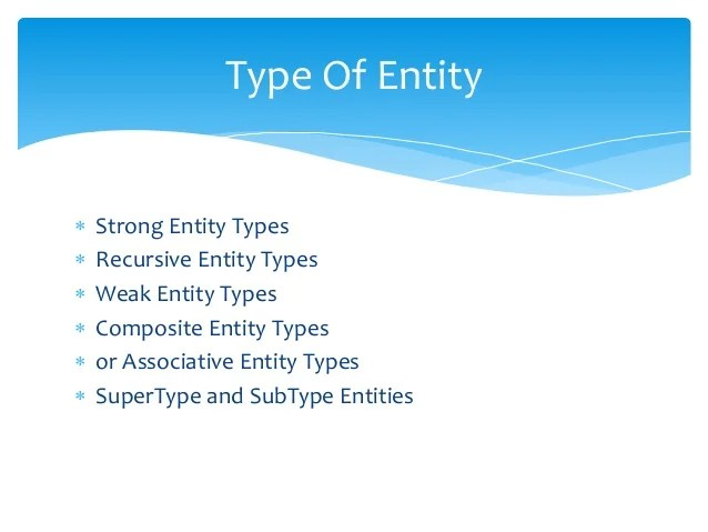 Dbms Types Security Database