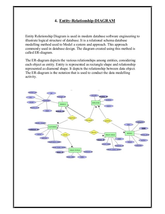 entity relationship diagram for a library management system aftermarket stereo wiring mini project on designing database 9 4
