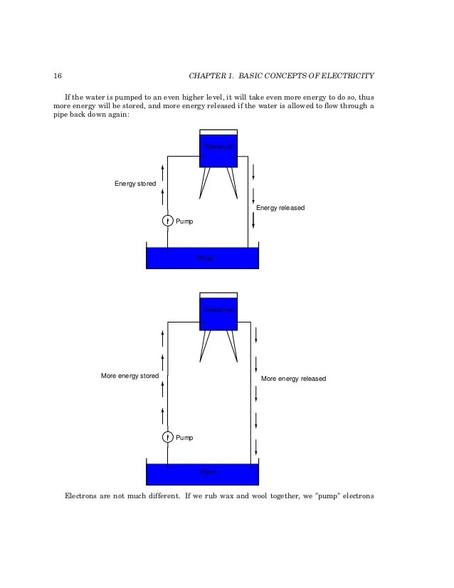 chapter 1 basic concepts of electricity