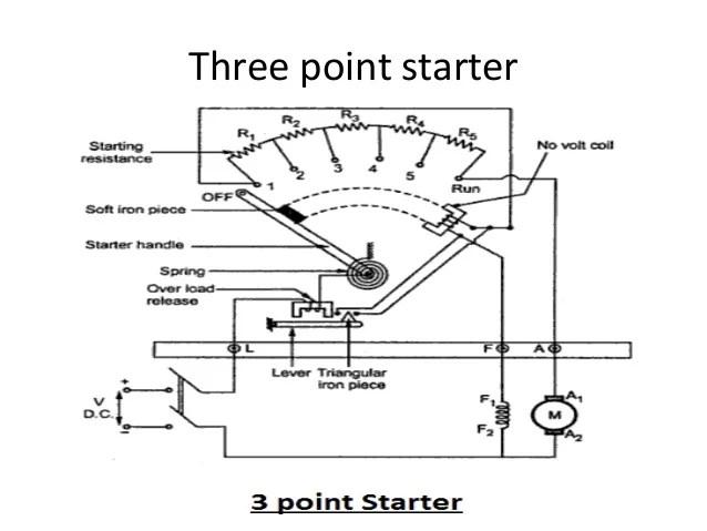 Motor Starter Diagram  impremedia