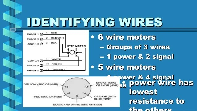 l14 30p wiring diagram defy stove wire nema 6 15, wire, get free image about