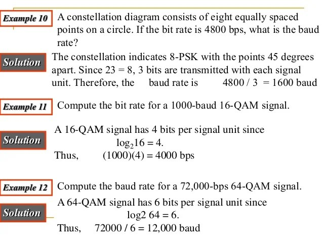 constellation diagram of 16 psk club car ds headlight wiring analog transmissions