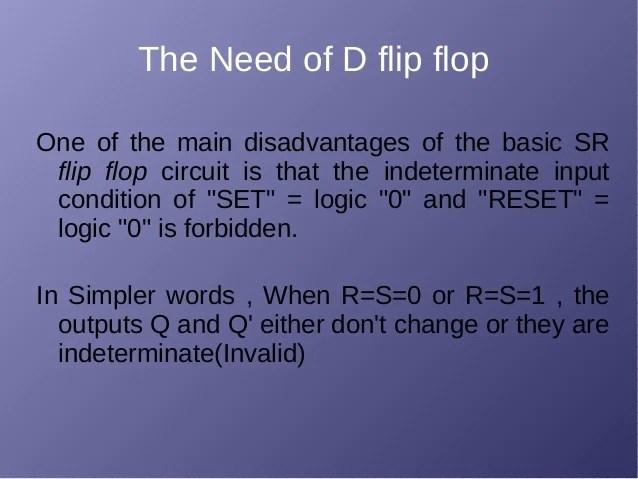 Set Reset Flip Flop