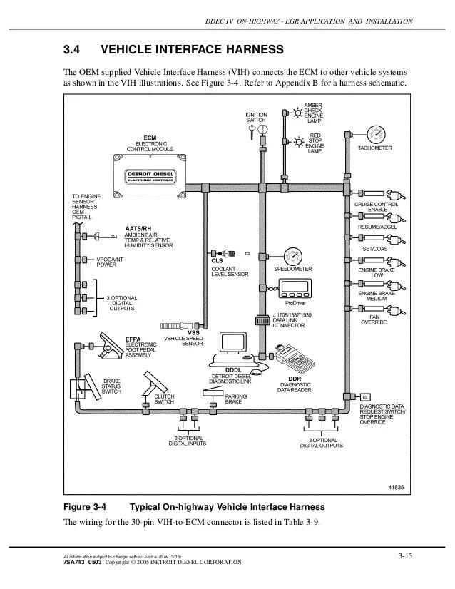 ddec iv on highway  egr application and installation