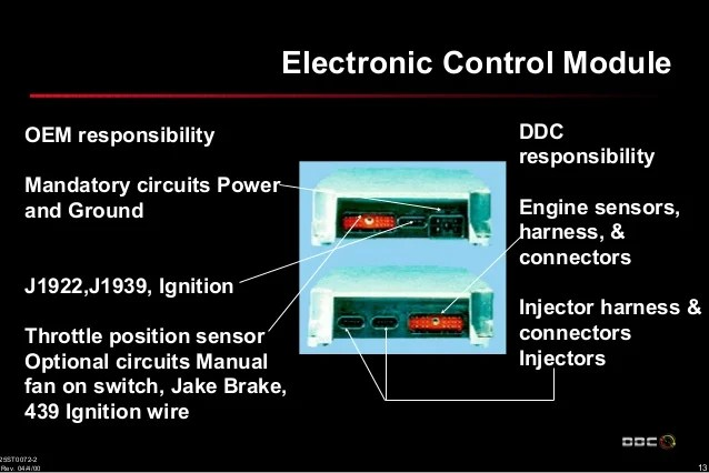 ddec 2 injector wiring diagram 2000 ford focus 4 j1939 all libraries detroit 60 engine