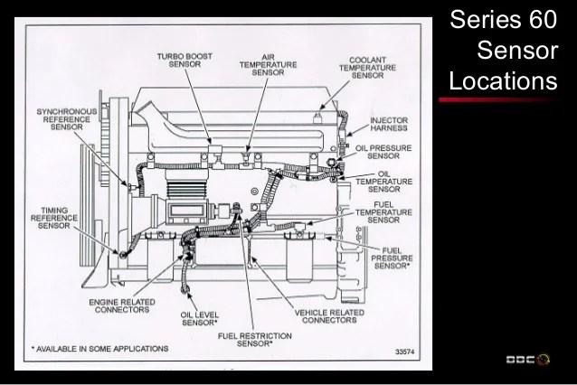 belt diagrams together with detroit diesel series 60 wiring diagram