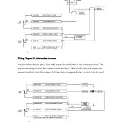 Car Alarm Remote Start Installation Wiring Diagram Cd Understanding Pv Diagrams And Calculating Work Done Viper Smartstart Directed ~ Elsalvadorla