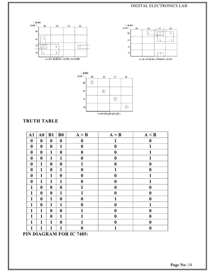 Lab Manual Digital Electronics