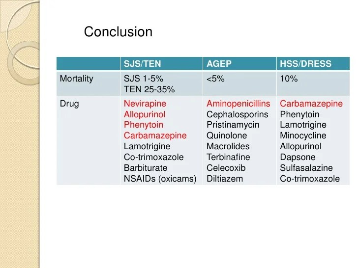 Delayed type drug hypersensitivity