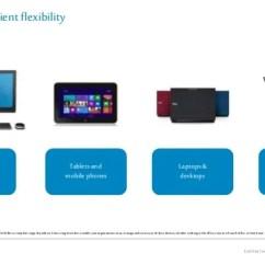 Vmware Virtual Server Diagram Sears Garage Door Wiring Dell Cloud Client Computing – Jedinečné řešení ...