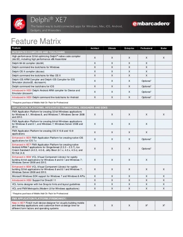 delphi radiogroup add point alpine type r 12 wiring diagram xe7 feature matrix