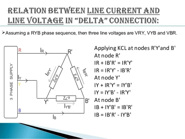 3 phase star delta motor wiring diagram intertherm furnace relationship 1 25 vector the three voltages of