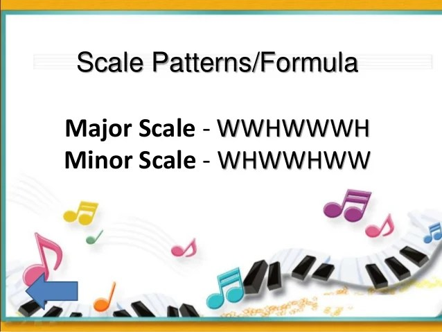 Major Scales Minor Scales And Key Signatures