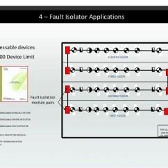 Addressable Fire Alarm Control Panel Wiring Diagram 300ex Demystifying Fault Isolators